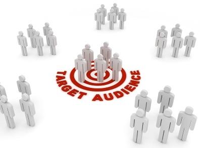 Social Media Demographic Behavior